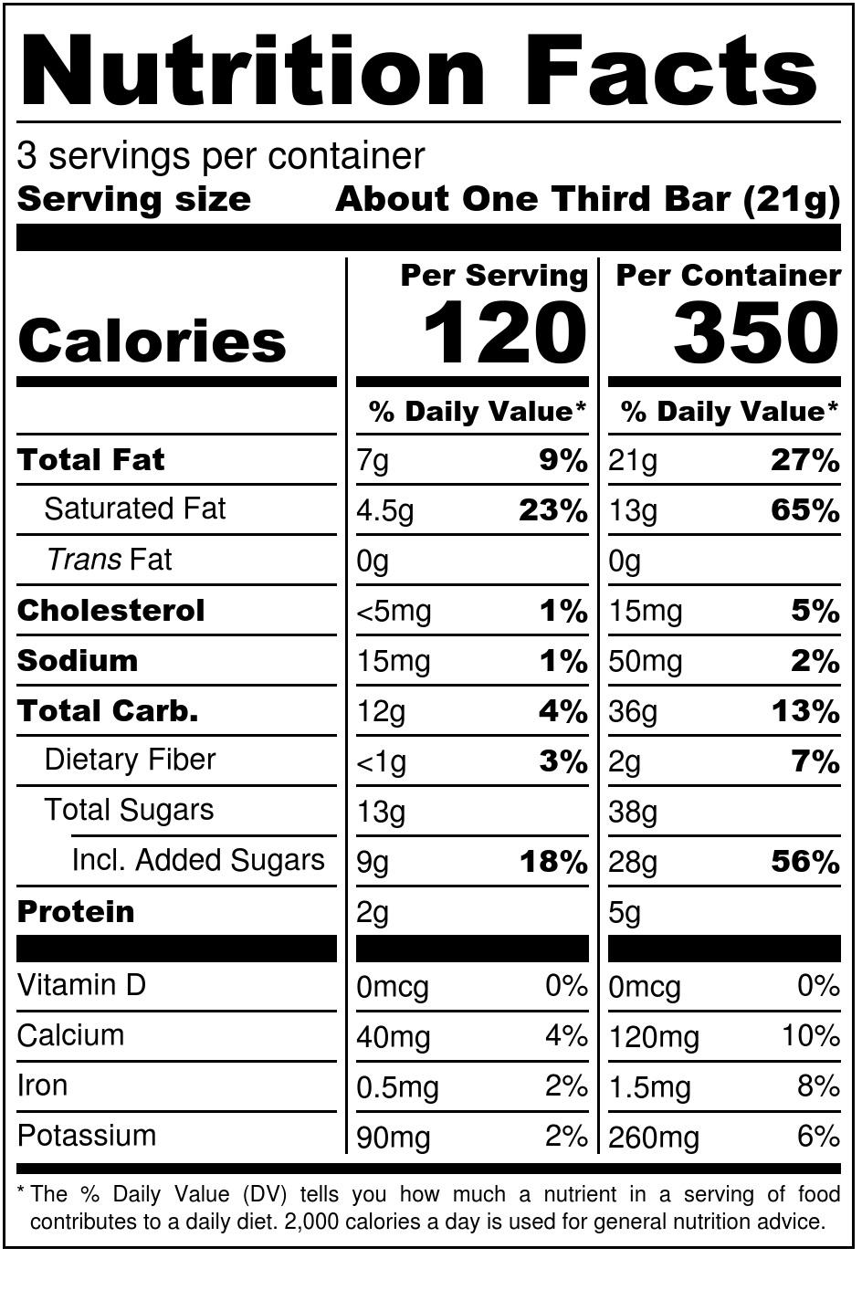 Chats chiens et calorie oeuf